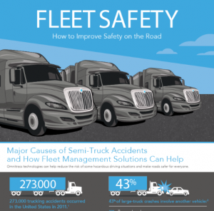 thumbnail image for fleet safety infographic