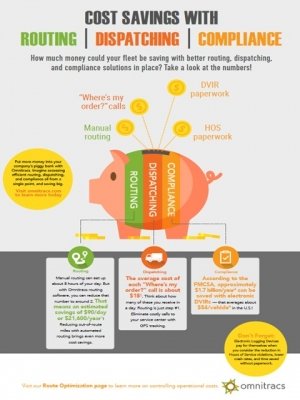 cost savings with routing dispatching and compliance infographic thumbnail image