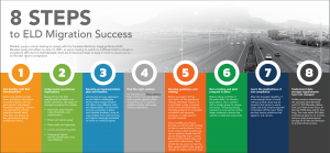 8 Steps to ELD Migration Success