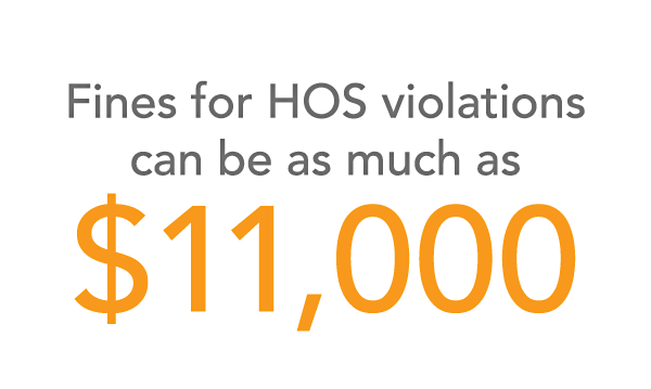 fines for hos fines can be as high as 11,000 dollars stat