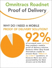 thumbnail image for proof of delivery infographic
